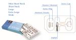 Implantační systém Easy Grip®